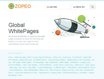 Zopeo.com