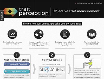 TraitPerception.com